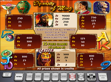 Dynasty of Ming Gratis spielen